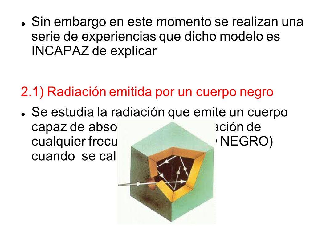 Sin embargo en este momento se realizan una serie de experiencias que dicho modelo es INCAPAZ de explicar 2.1) Radiación emitida por un cuerpo negro Se estudia la radiación que emite un cuerpo capaz de absorber y emitir radiación de cualquier frecuencia, (CUERPO NEGRO) cuando se calienta