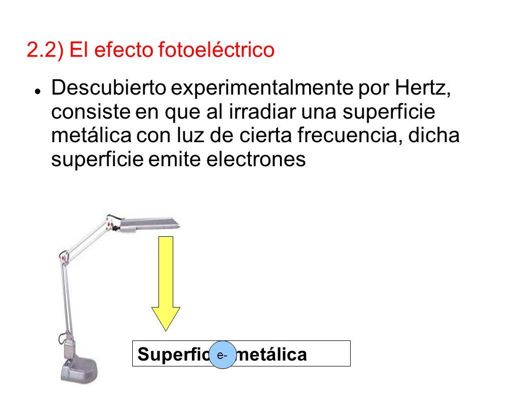 2.2) El efecto fotoeléctrico Descubierto experimentalmente por Hertz, consiste en que al irradiar una superficie metálica con luz de cierta frecuencia, dicha superficie emite electrones Superficie metálica e-