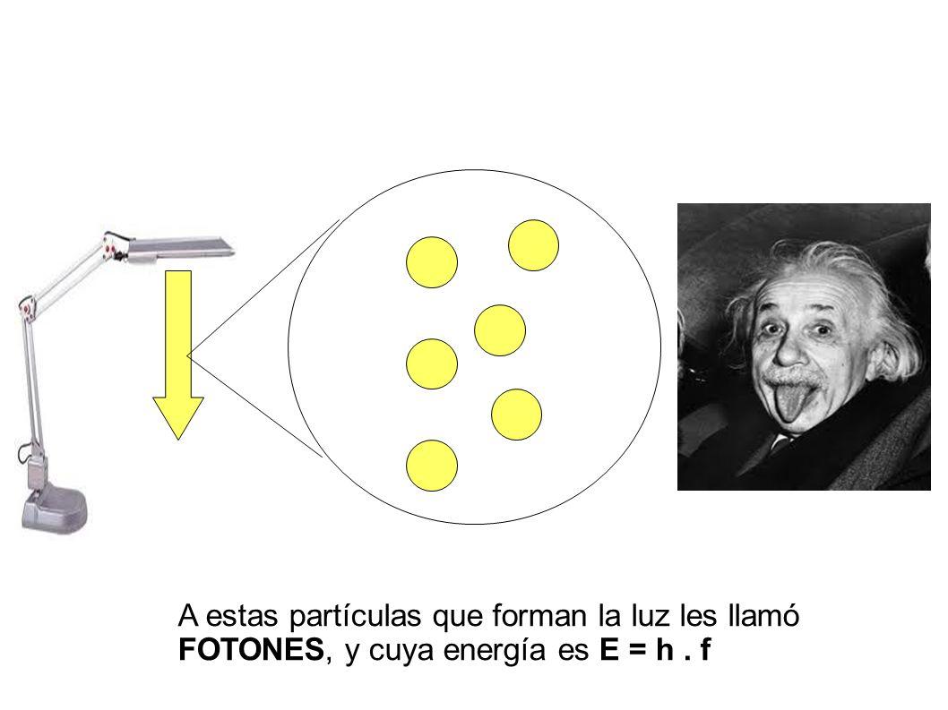 A estas partículas que forman la luz les llamó FOTONES, y cuya energía es E = h. f