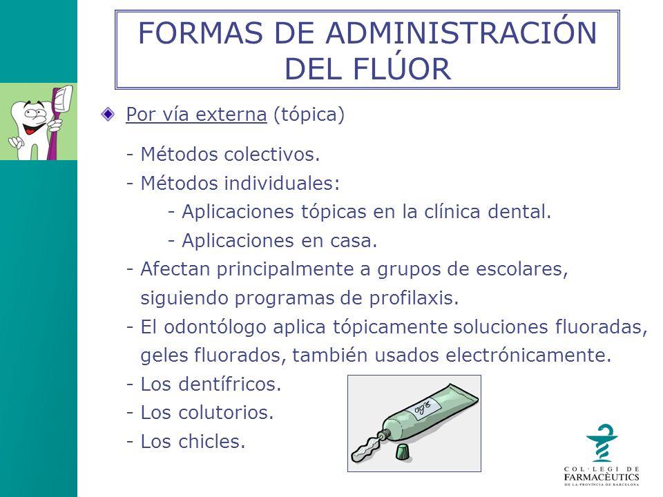 Por vía externa (tópica) - Métodos colectivos. - Métodos individuales: - Aplicaciones tópicas en la clínica dental. - Aplicaciones en casa. - Afectan