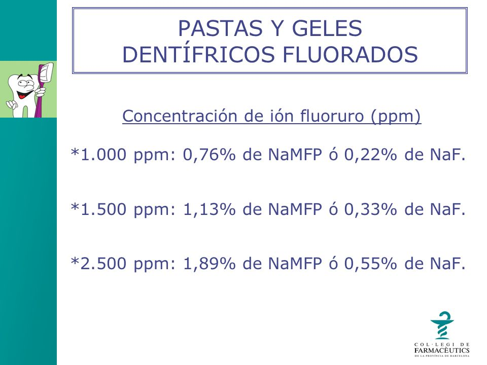 PASTAS Y GELES DENTÍFRICOS FLUORADOS Concentración de ión fluoruro (ppm) *1.000 ppm: 0,76% de NaMFP ó 0,22% de NaF. *1.500 ppm: 1,13% de NaMFP ó 0,33%