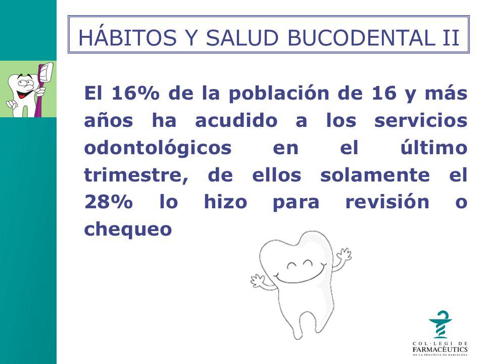 El 16% de la población de 16 y más años ha acudido a los servicios odontológicos en el último trimestre, de ellos solamente el 28% lo hizo para revisi