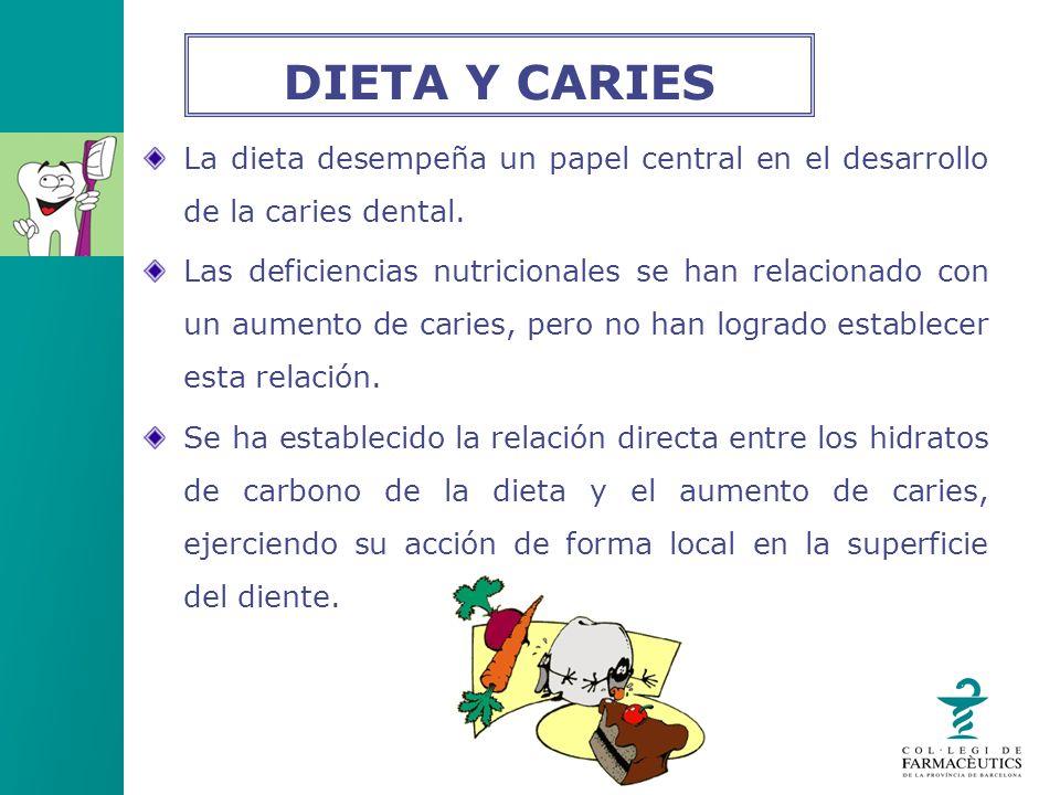 La dieta desempeña un papel central en el desarrollo de la caries dental. Las deficiencias nutricionales se han relacionado con un aumento de caries,
