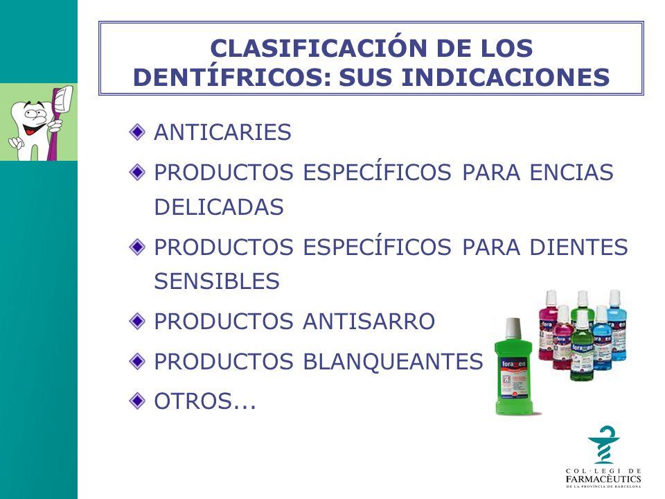 ANTICARIES PRODUCTOS ESPECÍFICOS PARA ENCIAS DELICADAS PRODUCTOS ESPECÍFICOS PARA DIENTES SENSIBLES PRODUCTOS ANTISARRO PRODUCTOS BLANQUEANTES OTROS..