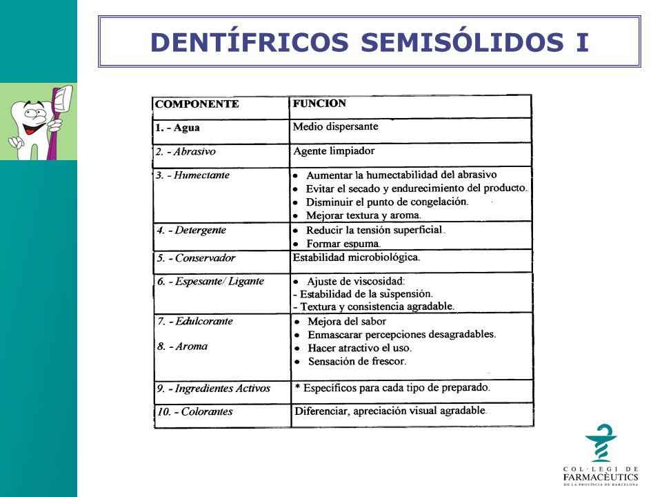 DENTÍFRICOS SEMISÓLIDOS I