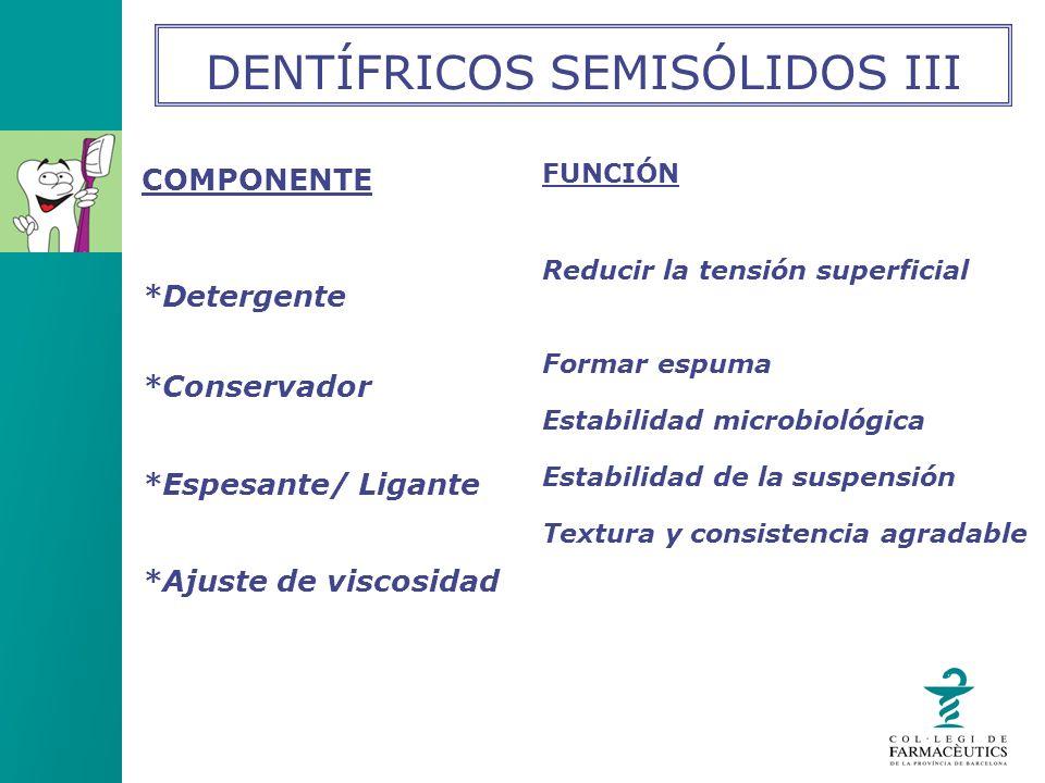 COMPONENTE *Detergente *Conservador *Espesante/ Ligante *Ajuste de viscosidad DENTÍFRICOS SEMISÓLIDOS III FUNCIÓN Reducir la tensión superficial Forma