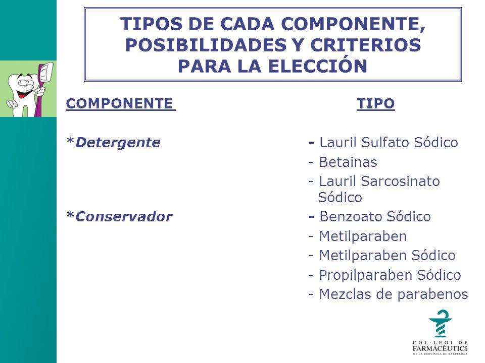 COMPONENTE TIPO *Detergente - Lauril Sulfato Sódico - Betainas - Lauril Sarcosinato Sódico *Conservador - Benzoato Sódico - Metilparaben - Metilparabe