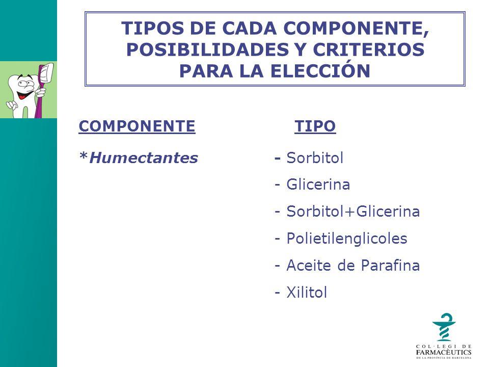 COMPONENTE TIPO *Humectantes - Sorbitol - Glicerina - Sorbitol+Glicerina - Polietilenglicoles - Aceite de Parafina - Xilitol TIPOS DE CADA COMPONENTE,