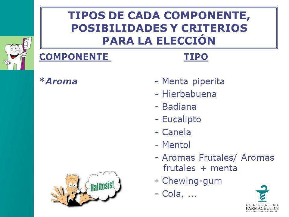 COMPONENTE TIPO *Aroma - Menta piperita - Hierbabuena - Badiana - Eucalipto - Canela - Mentol - Aromas Frutales/ Aromas frutales + menta - Chewing-gum