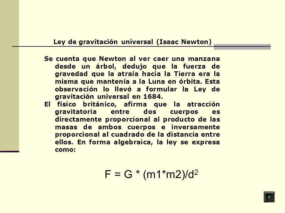 Ley de gravitación universal (Isaac Newton) Se cuenta que Newton al ver caer una manzana desde un árbol, dedujo que la fuerza de gravedad que la atraí