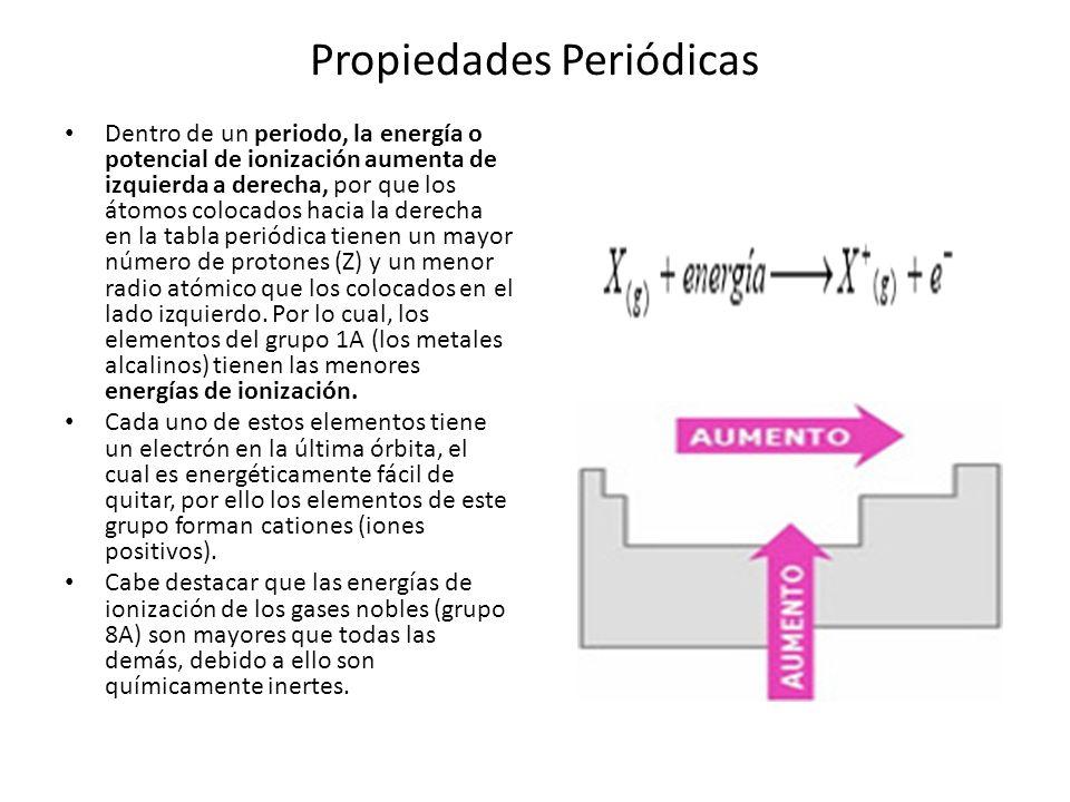 Propiedades Periódicas Dentro de un periodo, la energía o potencial de ionización aumenta de izquierda a derecha, por que los átomos colocados hacia l