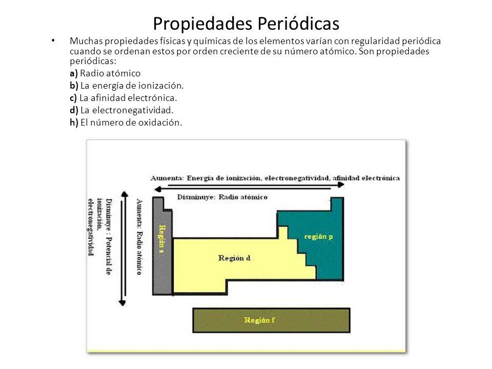Propiedades Periódicas Muchas propiedades físicas y químicas de los elementos varían con regularidad periódica cuando se ordenan estos por orden creci