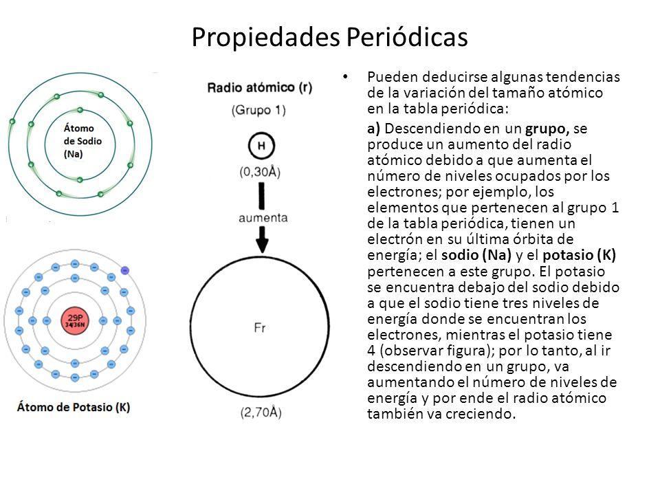 Propiedades Periódicas b) Moviéndonos de izquierda a derecha en un mismo período, se produce una disminución del radio atómico ya que por cada lugar que se avanza aumenta en uno el número de protones y de electrones, los cuales se ubican en el mismo nivel, produciendo que las fuerzas de atracción aumenten por aumento de la carga nuclear efectiva, comprimiendo al átomo; por ejemplo el sodio y el cloro se encuentran en el mismo periodo de la tabla periódica por lo tanto tienen el mismo número de niveles de energía (3), pero distinto número de electrones en el último nivel (el sodio 1 y el cloro 7), por lo tanto tienen distinto número de protones en el núcleo (sodio 11 y el cloro 17); como consecuencia el núcleo del átomo de cloro es más grande y ejerce una mayor fuerza eléctrica (que la del sodio) sobre sus electrones comprimiendo al átomo y reduciendo el tamaño del radio atómico.