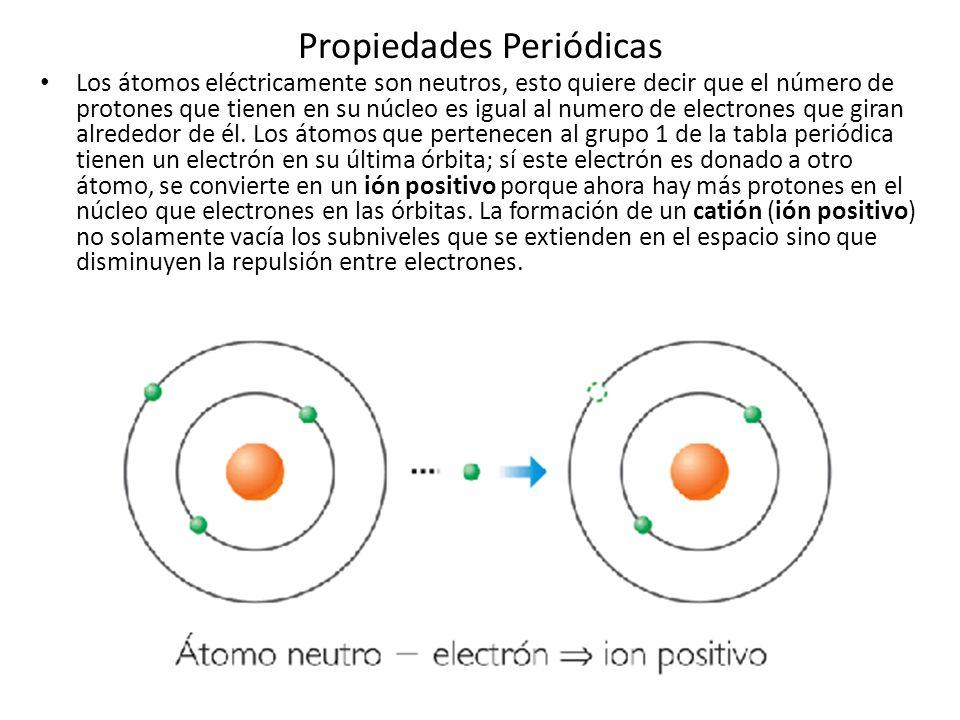Propiedades Periódicas En consecuencia, los cationes (iones positivos) son más pequeños que los átomos de los que provienen.