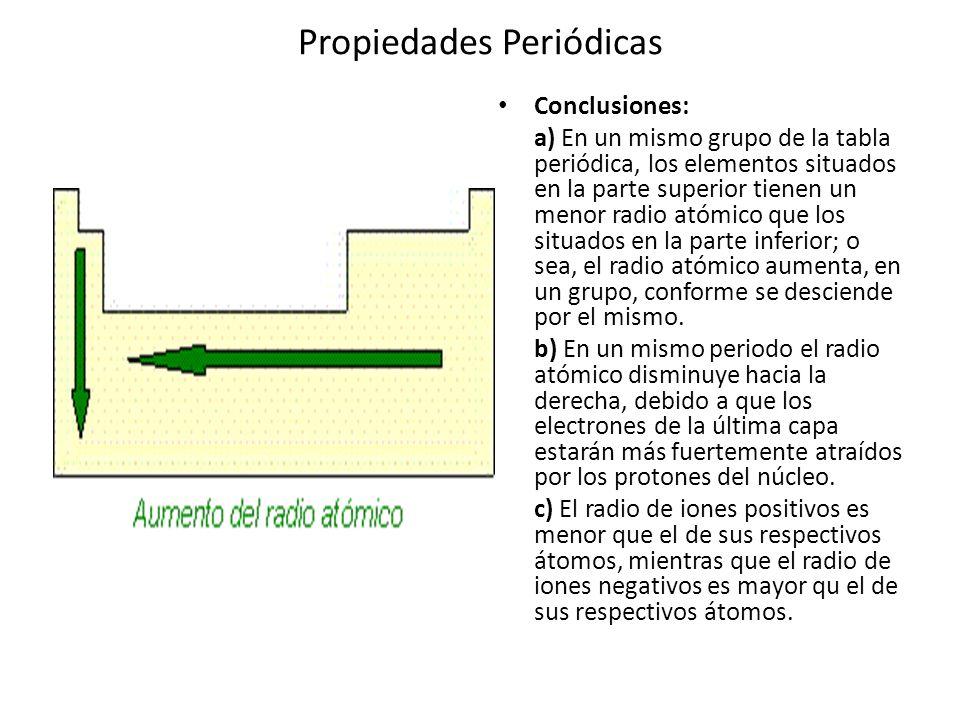 Propiedades Periódicas Conclusiones: a) En un mismo grupo de la tabla periódica, los elementos situados en la parte superior tienen un menor radio ató