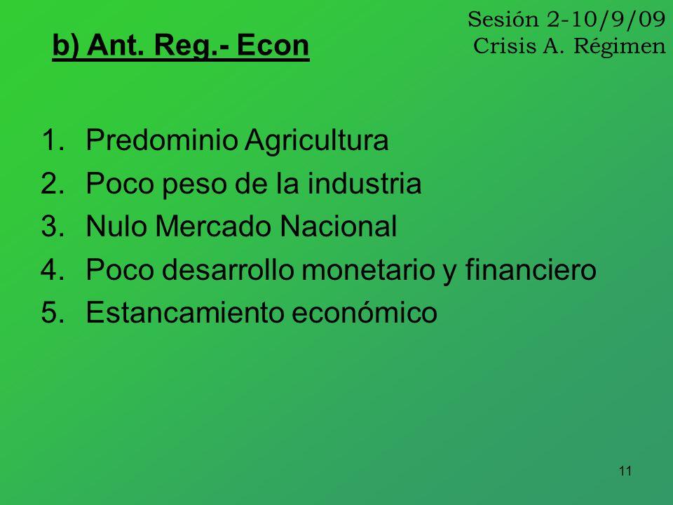 11 Sesión 2-10/9/09 Crisis A. Régimen b) Ant. Reg.- Econ 1.Predominio Agricultura 2.Poco peso de la industria 3.Nulo Mercado Nacional 4.Poco desarroll