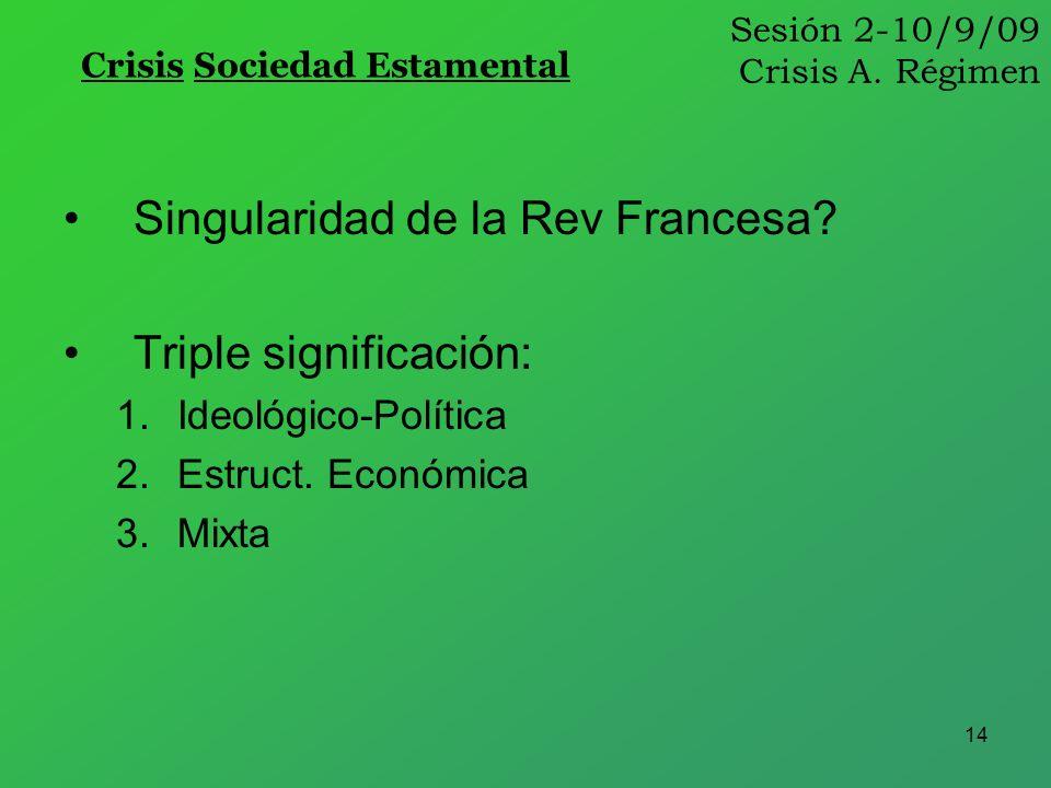 14 Sesión 2-10/9/09 Crisis A. Régimen Crisis Sociedad Estamental Singularidad de la Rev Francesa? Triple significación: 1.Ideológico-Política 2.Estruc