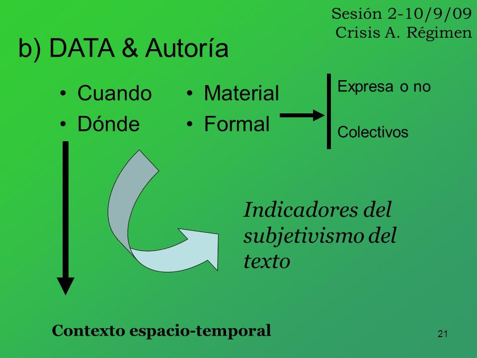 21 Cuando Dónde b) DATA & Autoría Material Formal Expresa o no Colectivos Indicadores del subjetivismo del texto Contexto espacio-temporal Sesión 2-10
