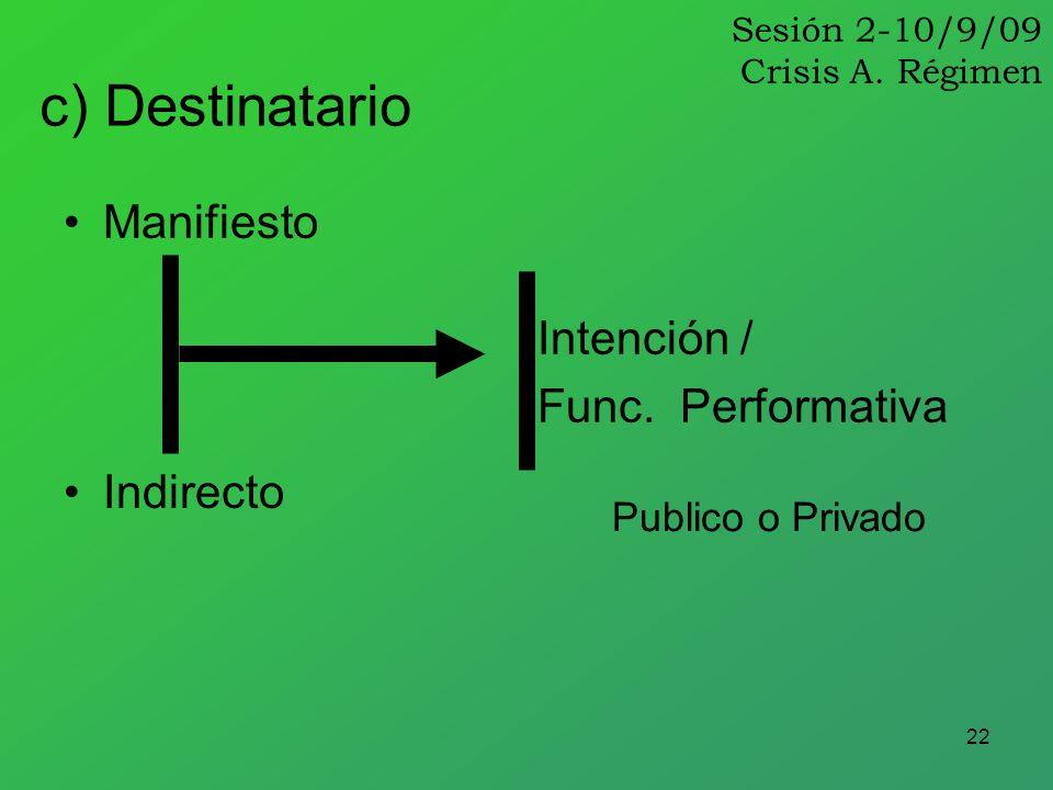 22 Manifiesto Indirecto c) Destinatario Intención / Func. Performativa Publico o Privado Sesión 2-10/9/09 Crisis A. Régimen