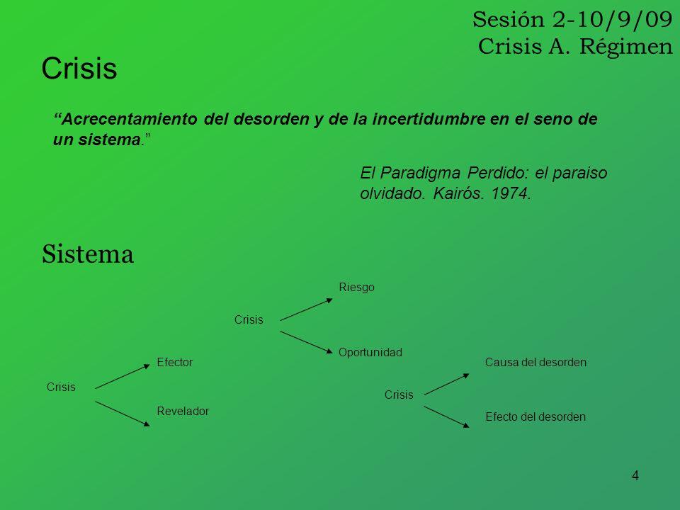 4 Sesión 2-10/9/09 Crisis A. Régimen Crisis Acrecentamiento del desorden y de la incertidumbre en el seno de un sistema. El Paradigma Perdido: el para