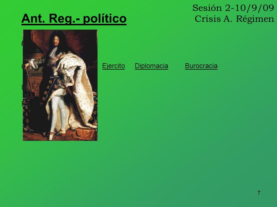 7 Sesión 2-10/9/09 Crisis A. Régimen Ant. Reg.- político Absolutismo Regio Herramientas: Desigualdad Jurídica Estado Patrimonial EjercitoBurocraciaDip