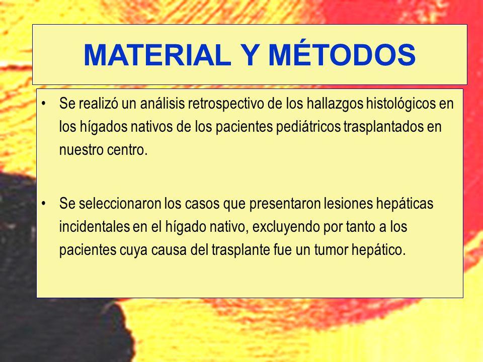 Se realizó un análisis retrospectivo de los hallazgos histológicos en los hígados nativos de los pacientes pediátricos trasplantados en nuestro centro.