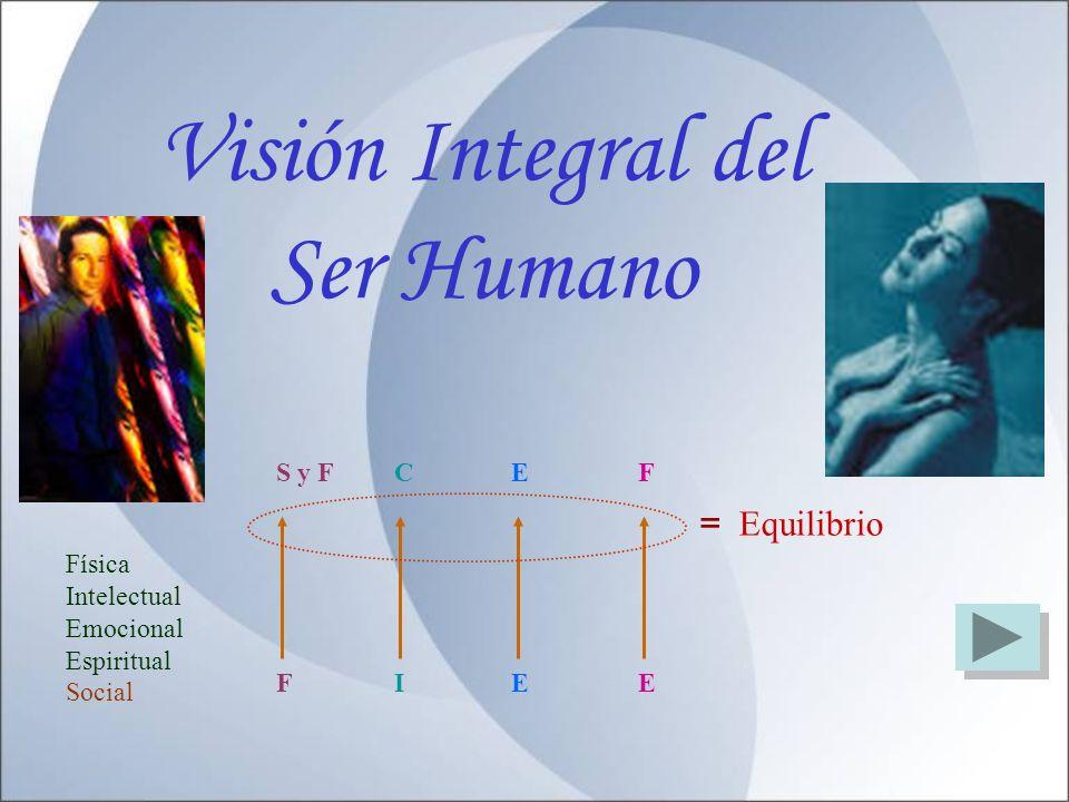 Estudio del Ser Humano en su Visión Integral