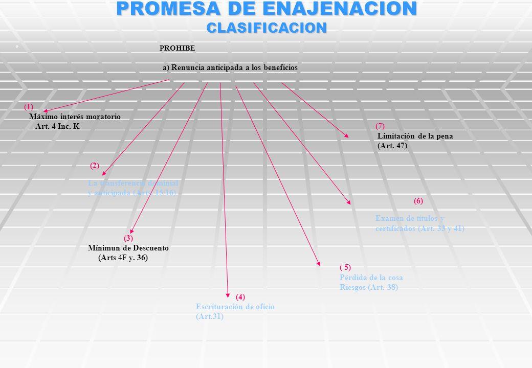 PROMESA DE ENAJENACION CLASIFICACION º PROHIBE a) Renuncia anticipada a los beneficios (1) Máximo interés moratorio Art.