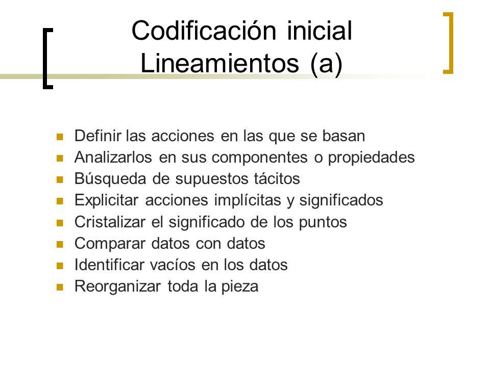Codificación inicial Lineamientos (a) Definir las acciones en las que se basan Analizarlos en sus componentes o propiedades Búsqueda de supuestos táci