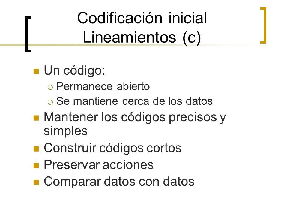 Codificación inicial Lineamientos (c) Un código: Permanece abierto Se mantiene cerca de los datos Mantener los códigos precisos y simples Construir có