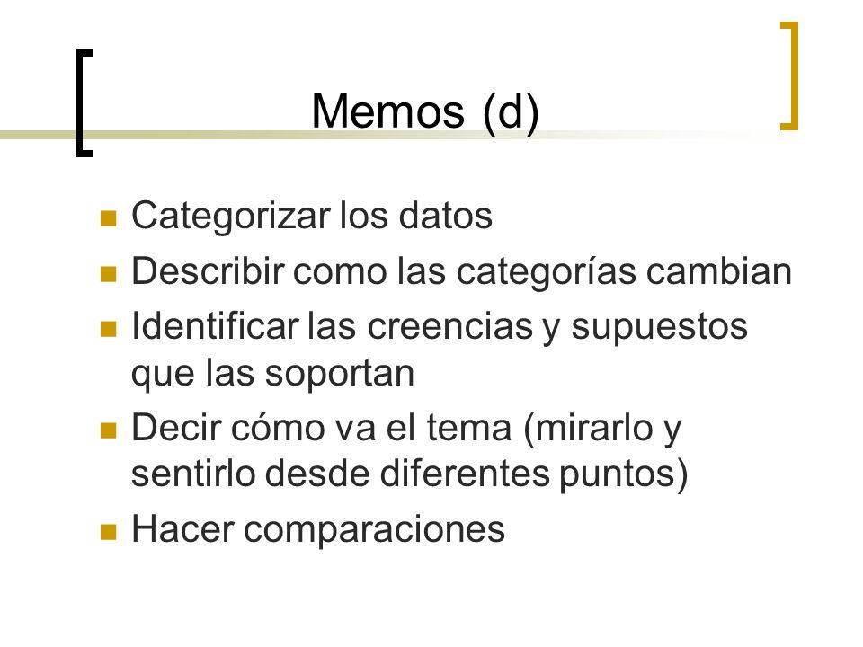 Memos (d) Categorizar los datos Describir como las categorías cambian Identificar las creencias y supuestos que las soportan Decir cómo va el tema (mi