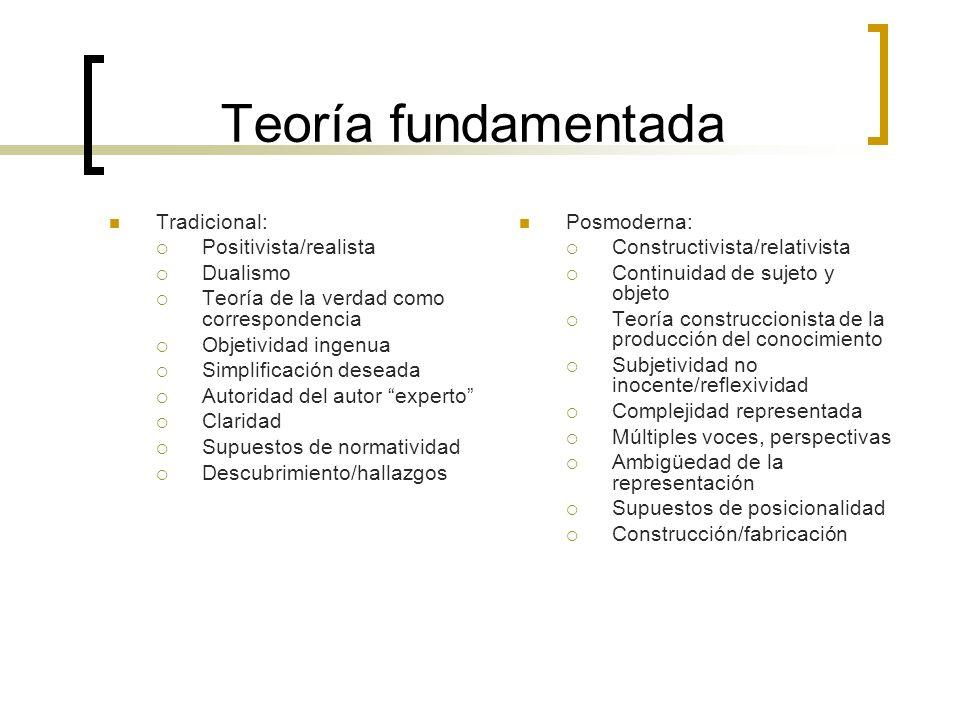 Teoría fundamentada Tradicional: Positivista/realista Dualismo Teoría de la verdad como correspondencia Objetividad ingenua Simplificación deseada Aut