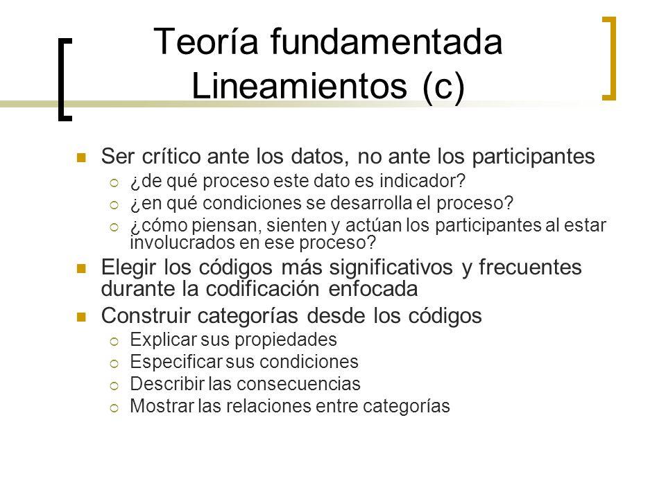 Teoría fundamentada Lineamientos (c) Ser crítico ante los datos, no ante los participantes ¿de qué proceso este dato es indicador? ¿en qué condiciones