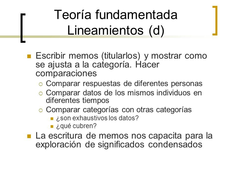 Teoría fundamentada Lineamientos (d) Escribir memos (titularlos) y mostrar como se ajusta a la categoría. Hacer comparaciones Comparar respuestas de d