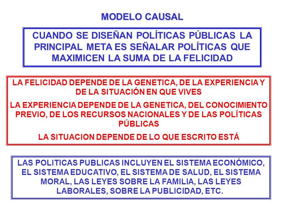 LAS POLITICAS PUBLICAS INCLUYEN EL SISTEMA ECONÓMICO, EL SISTEMA EDUCATIVO, EL SISTEMA DE SALUD, EL SISTEMA MORAL, LAS LEYES SOBRE LA FAMILIA, LAS LEY