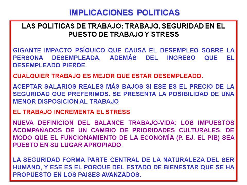 LAS POLITICAS DE TRABAJO: TRABAJO, SEGURIDAD EN EL PUESTO DE TRABAJO Y STRESS GIGANTE IMPACTO PSÍQUICO QUE CAUSA EL DESEMPLEO SOBRE LA PERSONA DESEMPL