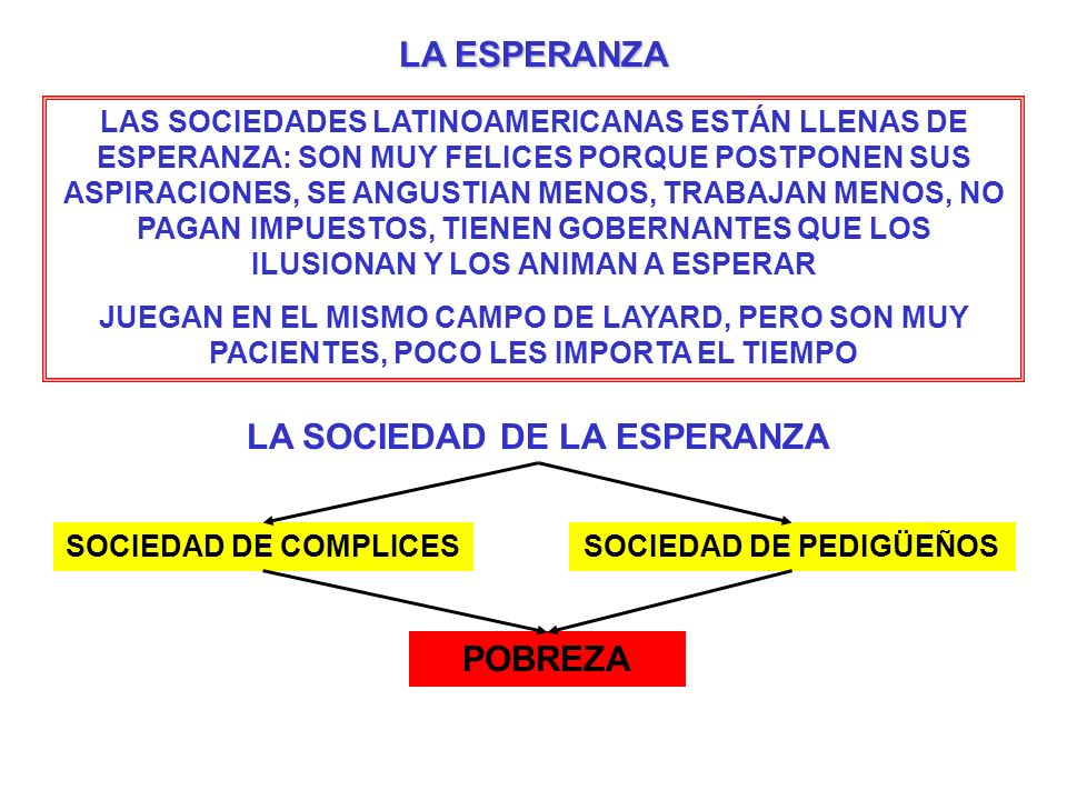 LA ESPERANZA LAS SOCIEDADES LATINOAMERICANAS ESTÁN LLENAS DE ESPERANZA: SON MUY FELICES PORQUE POSTPONEN SUS ASPIRACIONES, SE ANGUSTIAN MENOS, TRABAJA