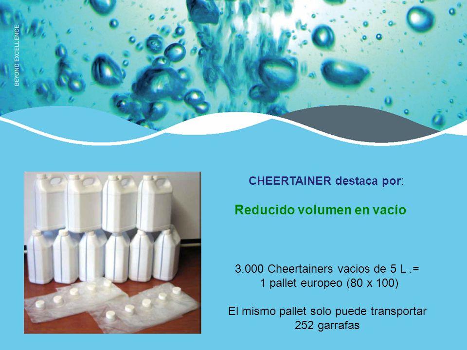 CHEERTAINER destaca por: Reducido volumen en vacío 3.000 Cheertainers vacios de 5 L.= 1 pallet europeo (80 x 100) El mismo pallet solo puede transportar 252 garrafas