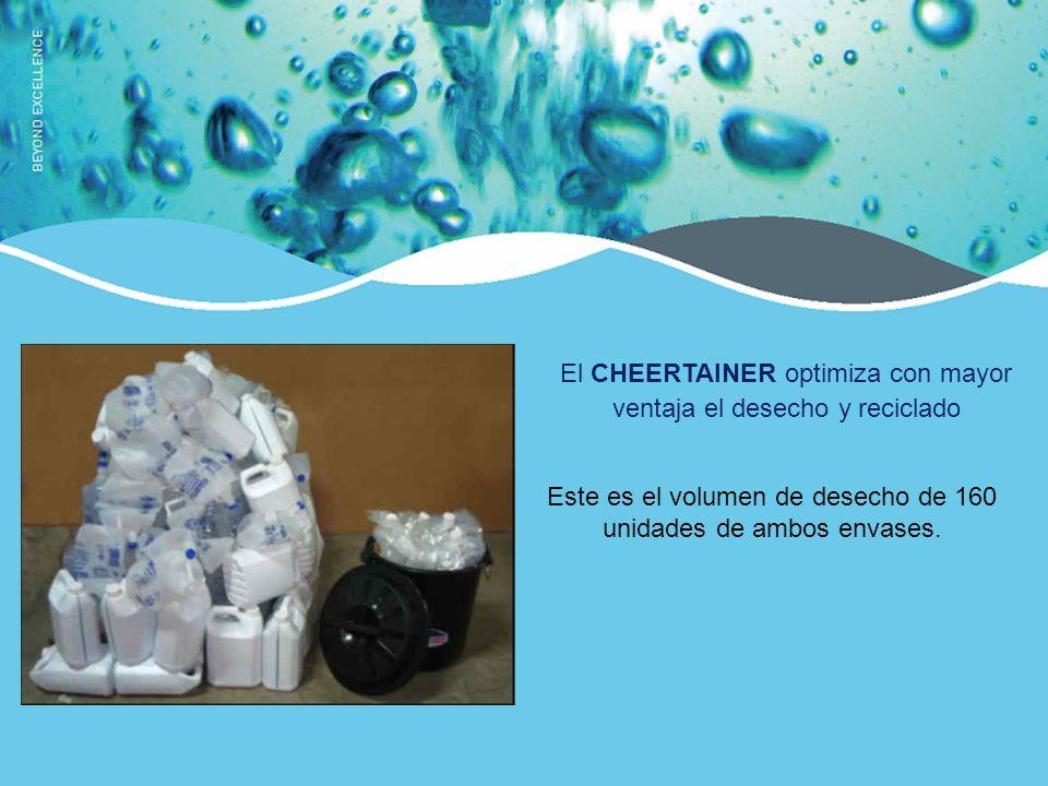 El CHEERTAINER destaca por la variedad de capacidades disponibles 25 L20 L15L 10 L 5 L … hasta 1.000 L.