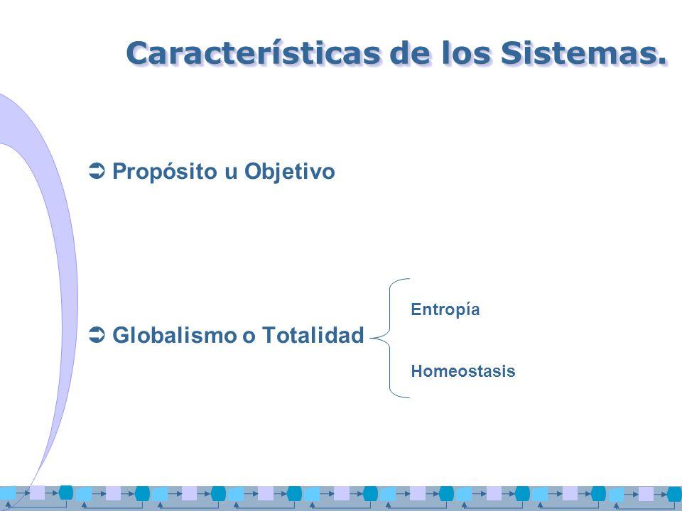 Características de los Sistemas. Propósito u Objetivo Globalismo o Totalidad Entropía Homeostasis