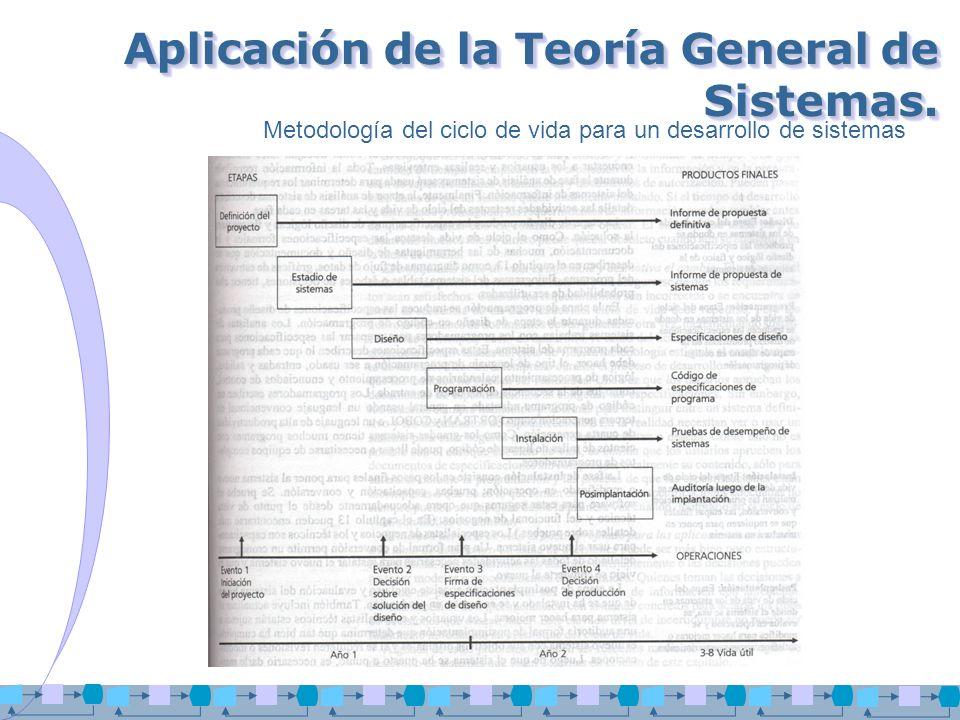 Aplicación de la Teoría General de Sistemas. Metodología del ciclo de vida para un desarrollo de sistemas