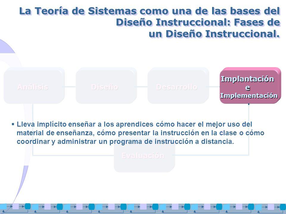 La Teoría de Sistemas como una de las bases del Diseño Instruccional: Fases de un Diseño Instruccional. DiseñoDesarrolloAnálisis Implantación e Implem