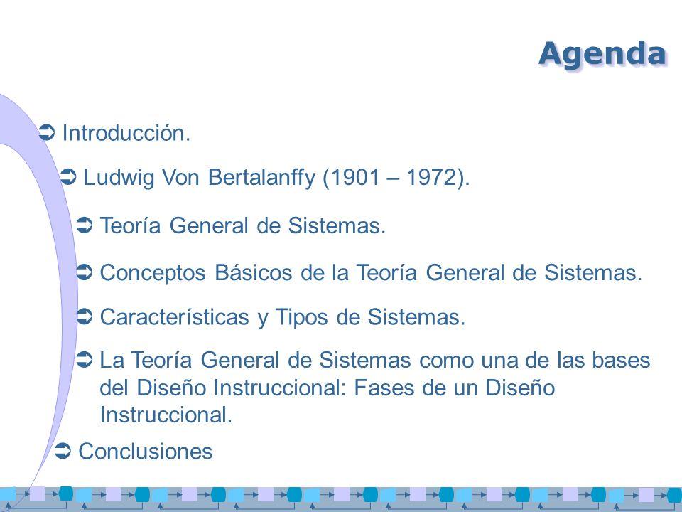 AgendaAgenda Introducción. Conceptos Básicos de la Teoría General de Sistemas. Ludwig Von Bertalanffy (1901 – 1972). Características y Tipos de Sistem