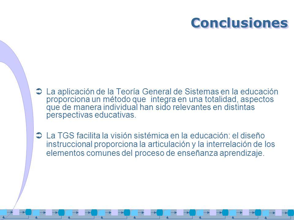 ConclusionesConclusiones La aplicación de la Teoría General de Sistemas en la educación proporciona un método que integra en una totalidad, aspectos q