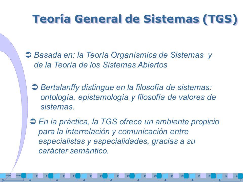 Teoría General de Sistemas (TGS) Bertalanffy distingue en la filosofía de sistemas: ontología, epistemología y filosofía de valores de sistemas. Basad
