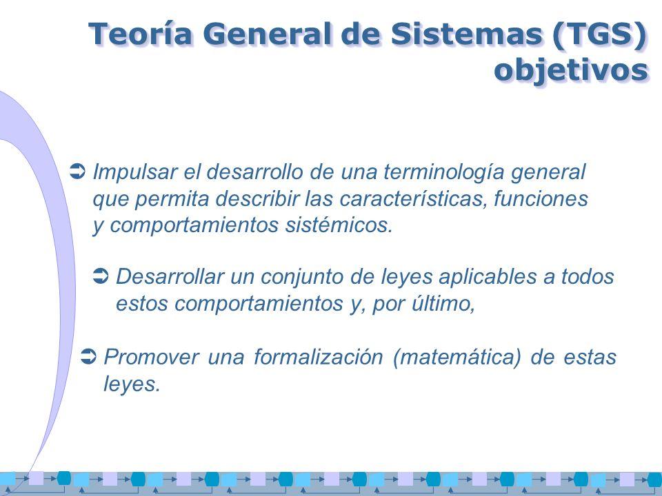 Teoría General de Sistemas (TGS) objetivos Desarrollar un conjunto de leyes aplicables a todos estos comportamientos y, por último, Impulsar el desarr