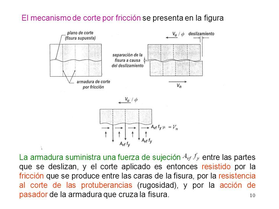 10 El mecanismo de corte por fricción se presenta en la figura La armadura suministra una fuerza de sujeción entre las partes que se deslizan, y el co