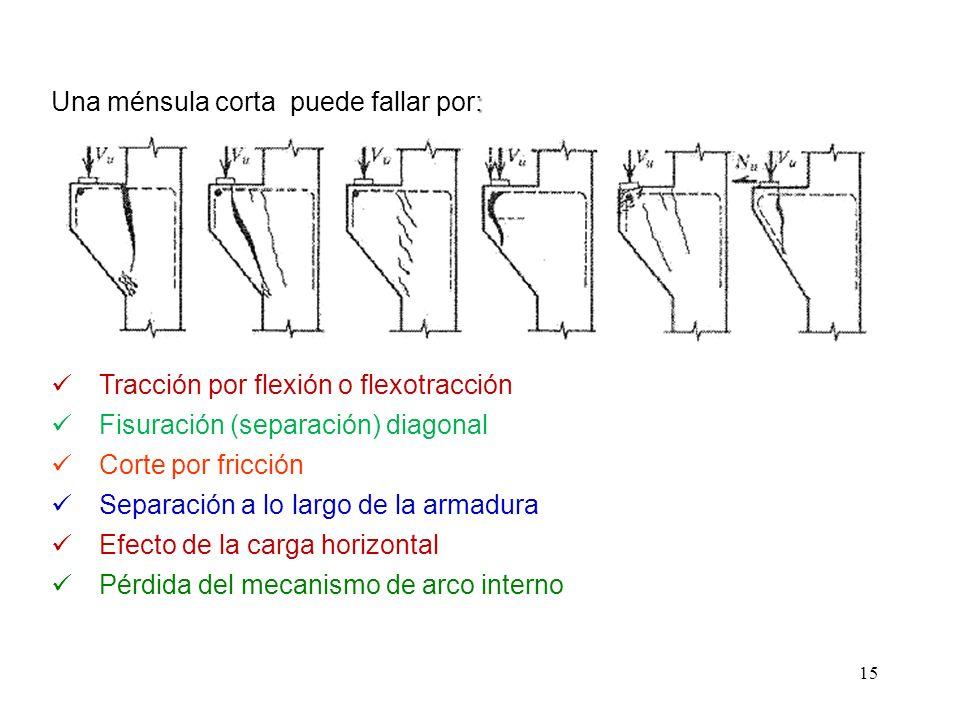 15 : Una ménsula corta puede fallar por: Tracción por flexión o flexotracción Fisuración (separación) diagonal Corte por fricción Separación a lo larg