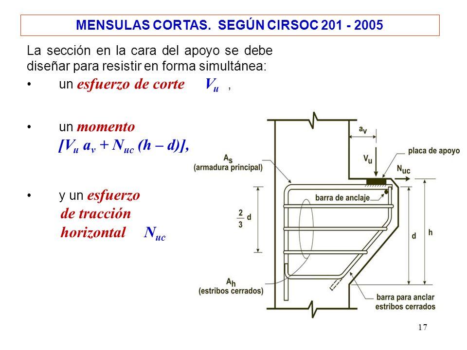 17 MENSULAS CORTAS. SEGÚN CIRSOC 201 - 2005 La sección en la cara del apoyo se debe diseñar para resistir en forma simultánea: un esfuerzo de corte V