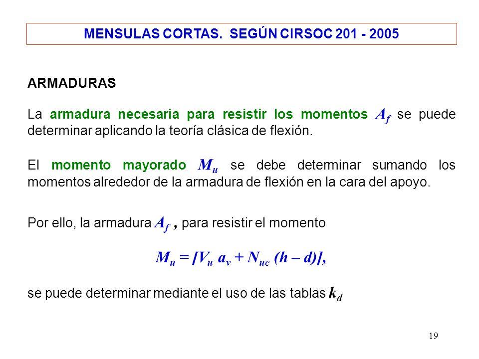 19 MENSULAS CORTAS. SEGÚN CIRSOC 201 - 2005 La armadura necesaria para resistir los momentos A f se puede determinar aplicando la teoría clásica de fl